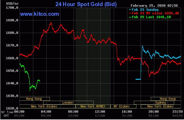 Cập nhật tin tức thị trường vàng hàng ngày cùng FXPRO - Page 36 2520