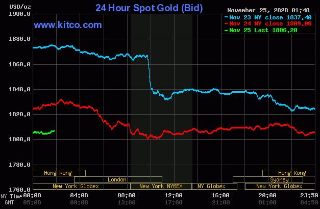 Cập nhậ tin tức thị trường vàng hàng ngày cùng FxPro - Page 3 2527