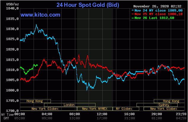Cập nhậ tin tức thị trường vàng hàng ngày cùng FxPro - Page 3 2629