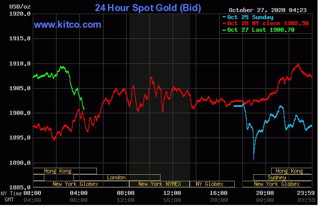Cập nhậ tin tức thị trường vàng hàng ngày cùng FxPro - Page 2 2730