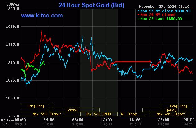 Cập nhậ tin tức thị trường vàng hàng ngày cùng FxPro - Page 3 2731