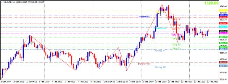 Cập nhật tin tức thị trường vàng hàng ngày cùng FXPRO - Page 20 27_310
