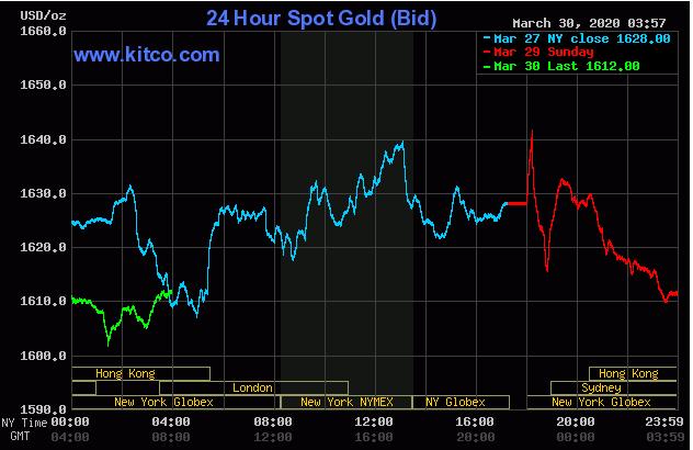 Cập nhật tin tức thị trường vàng hàng ngày cùng FXPRO - Page 37 3024