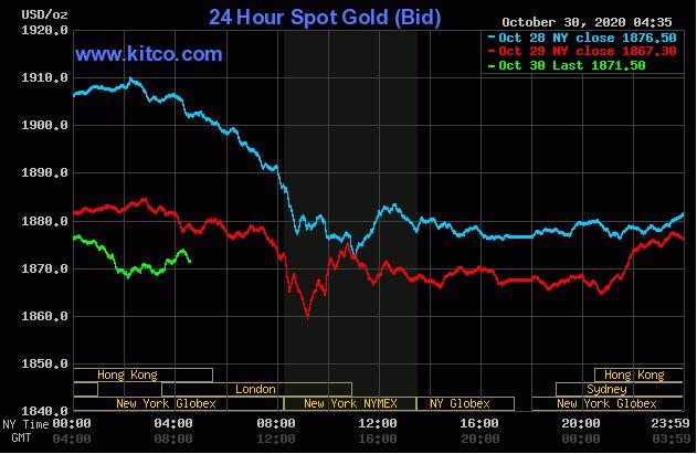 Cập nhậ tin tức thị trường vàng hàng ngày cùng FxPro - Page 2 3027
