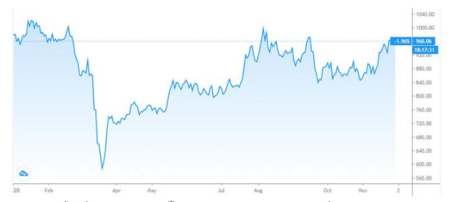 Cập nhậ tin tức thị trường vàng hàng ngày cùng FxPro - Page 3 3028