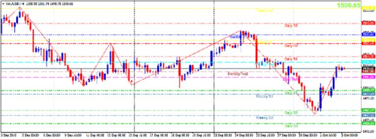Cập nhật tin tức thị trường vàng hàng ngày cùng FXPRO - Page 29 313