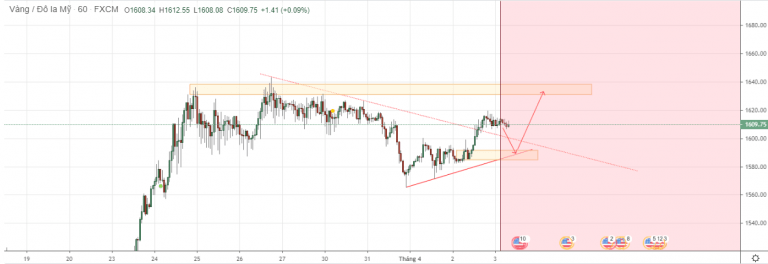 Cập nhật tin tức thị trường vàng hàng ngày cùng FXPRO - Page 37 315