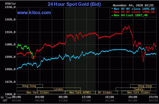 Cập nhậ tin tức thị trường vàng hàng ngày cùng FxPro - Page 2 419
