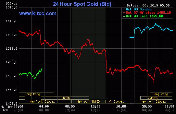 Cập nhật tin tức thị trường vàng hàng ngày cùng FXPRO - Page 29 816