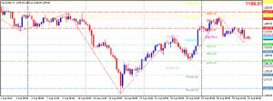 Cập nhật tin tức thị trường vàng hàng ngày cùng FXPRO - Page 12 Vang_310