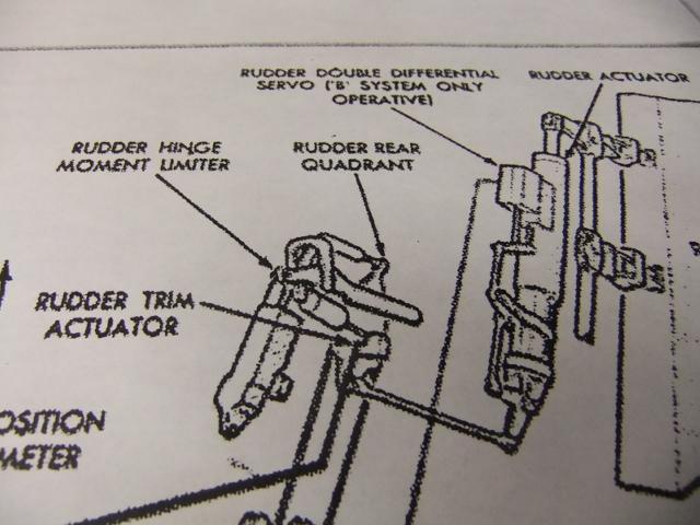 2 x CF-105 ARROW 'd'HOBBYCRAFT 1/48 avec quelque modification +Hanguar FFM+Hanguar de lancement des Bomarc - Page 13 Dscf8281