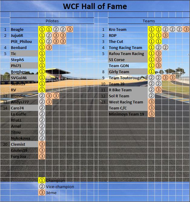 LA LEGENDE DU WCF Wcf_ha11