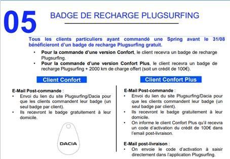 2021 - [Dacia] Spring - Page 11 Badge_10