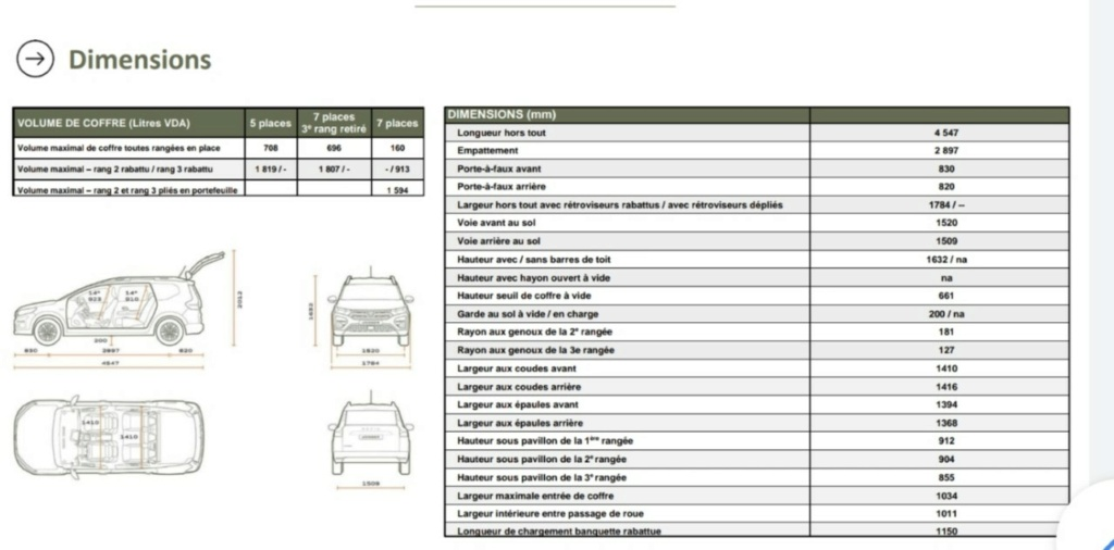 2022 - [Dacia] Jogger - Page 9 Jogger13
