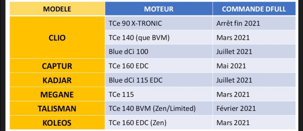 2020 - [Renault] Koleos restylé - Page 8 Moteur10