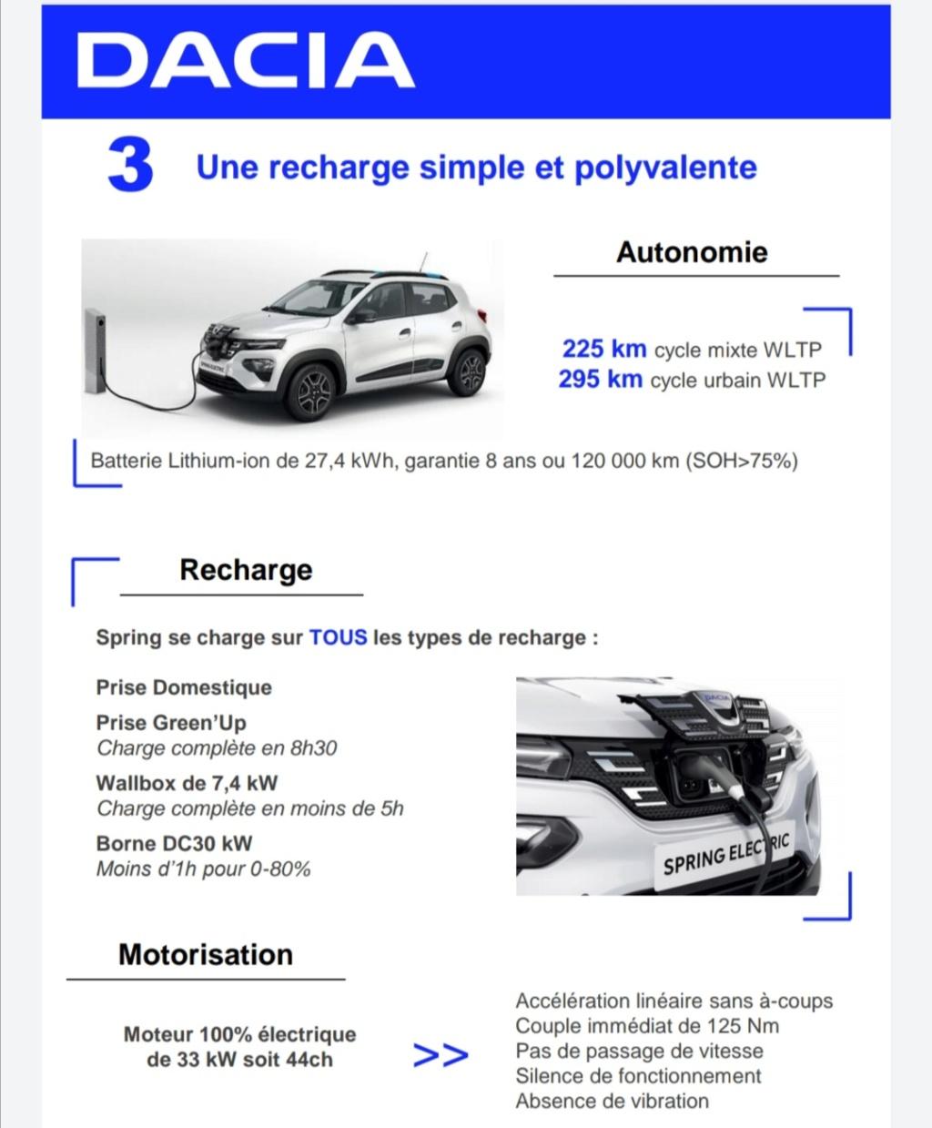 2021 - [Dacia] Spring - Page 6 Screen30