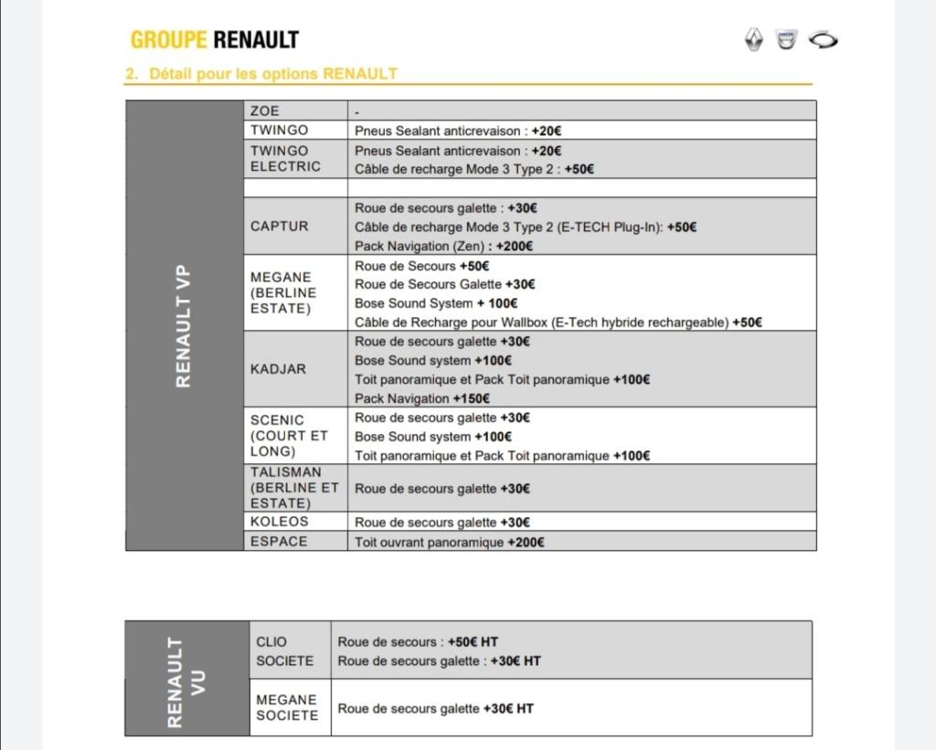 2019 - [Renault]  Captur II [HJB]  - Page 26 Screen36