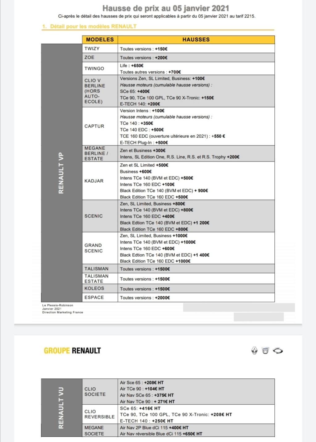 2019 - [Renault]  Captur II [HJB]  - Page 26 Screen37