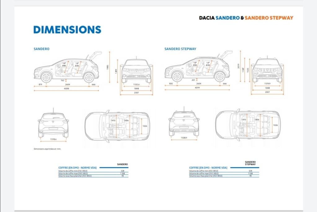 2020 - [Dacia] Sandero / Logan III - Page 36 Screen40