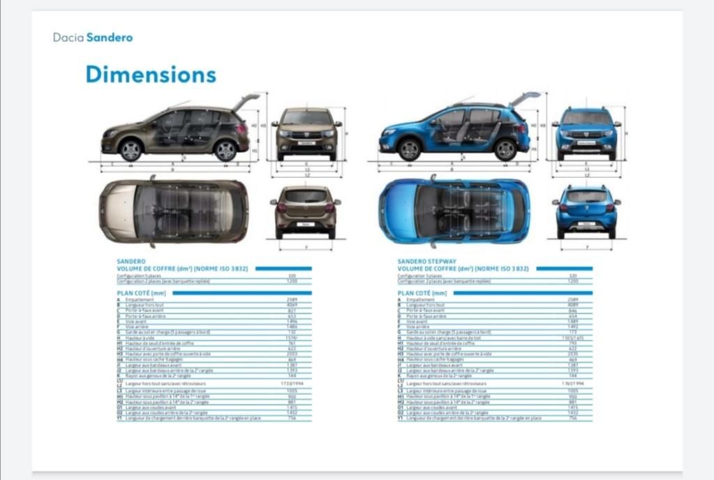2020 - [Dacia] Sandero / Logan III - Page 36 Screen41