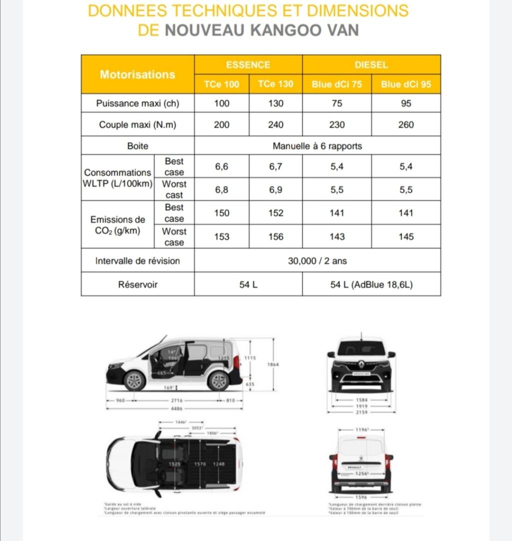 2020 - [Renault] Kangoo III - Page 29 Screen69