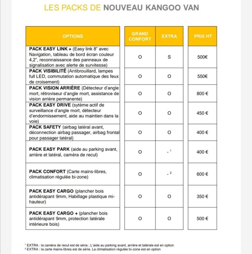 2020 - [Renault] Kangoo III - Page 29 Screen71