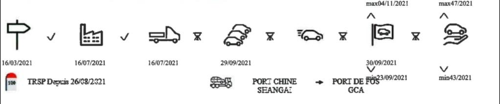 2021 - [Dacia] Spring - Page 12 Screen95