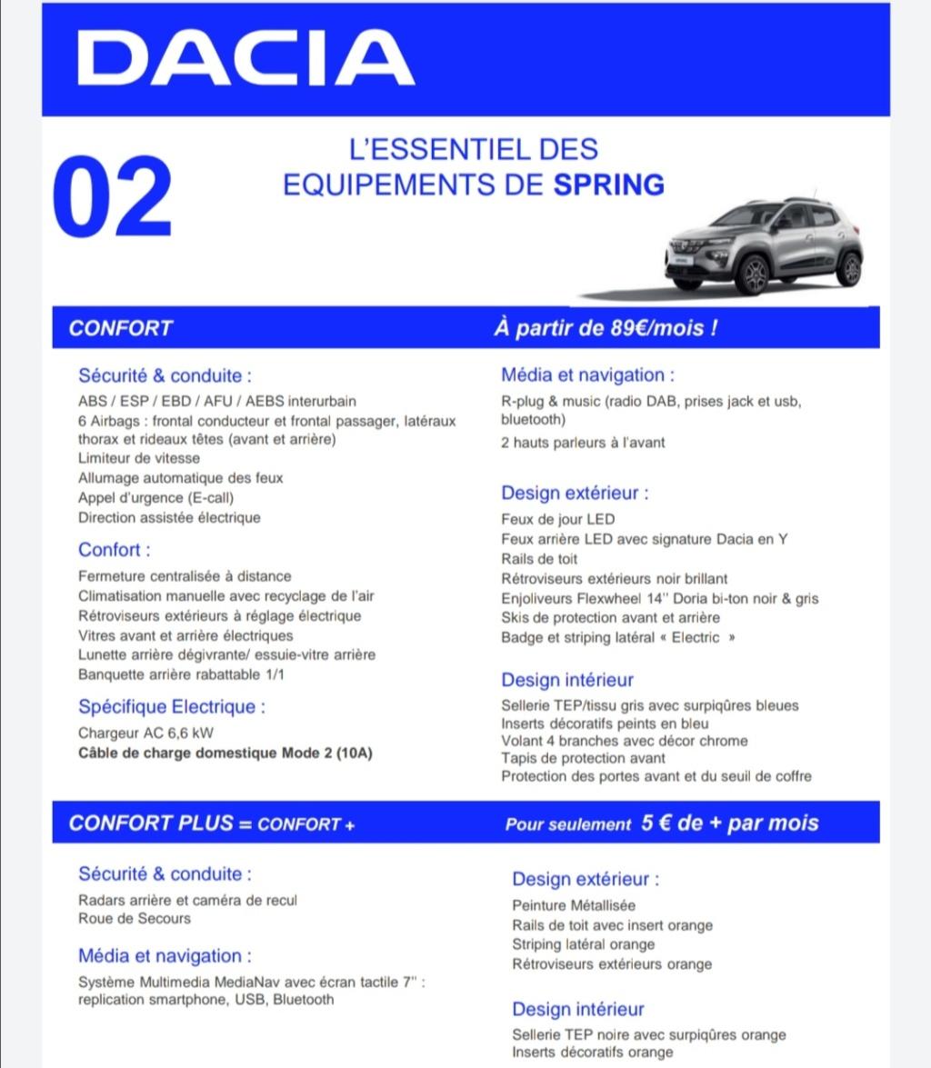 2021 - [Dacia] Spring - Page 10 Sp211