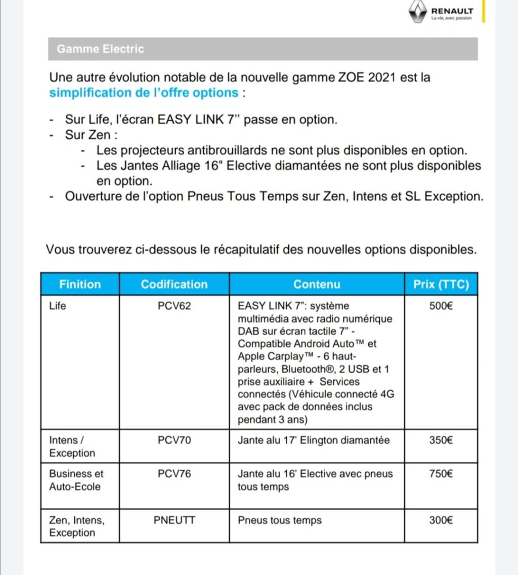 2019 - [Renault] ZOE 2 - Page 24 Zoe210