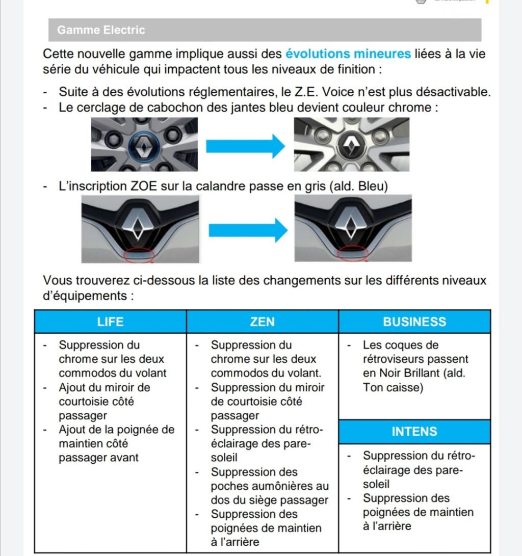 2019 - [Renault] ZOE 2 - Page 24 Zoe310