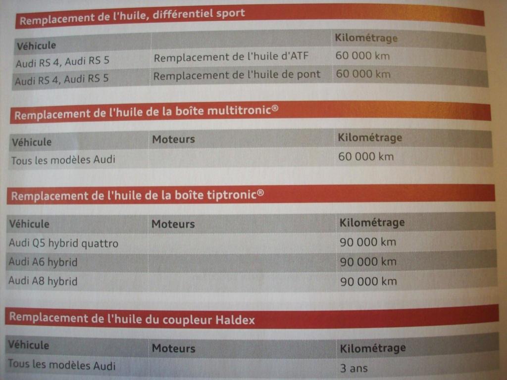 avis tt mk2 211 tfsi quattro boite s tronic  - Page 2 100_9310