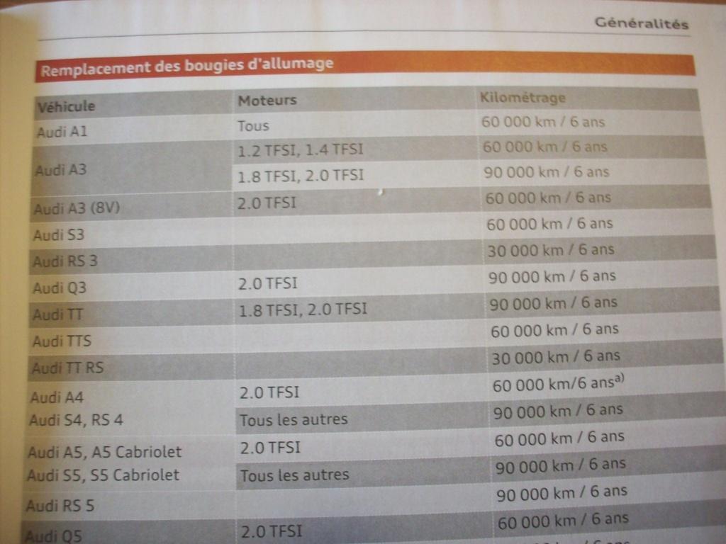 avis tt mk2 211 tfsi quattro boite s tronic  - Page 2 100_9311