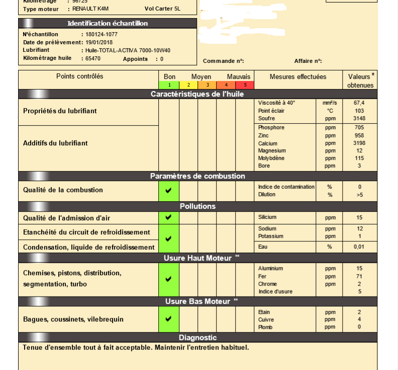 E 85 Ethanol  - Page 6 Analys11