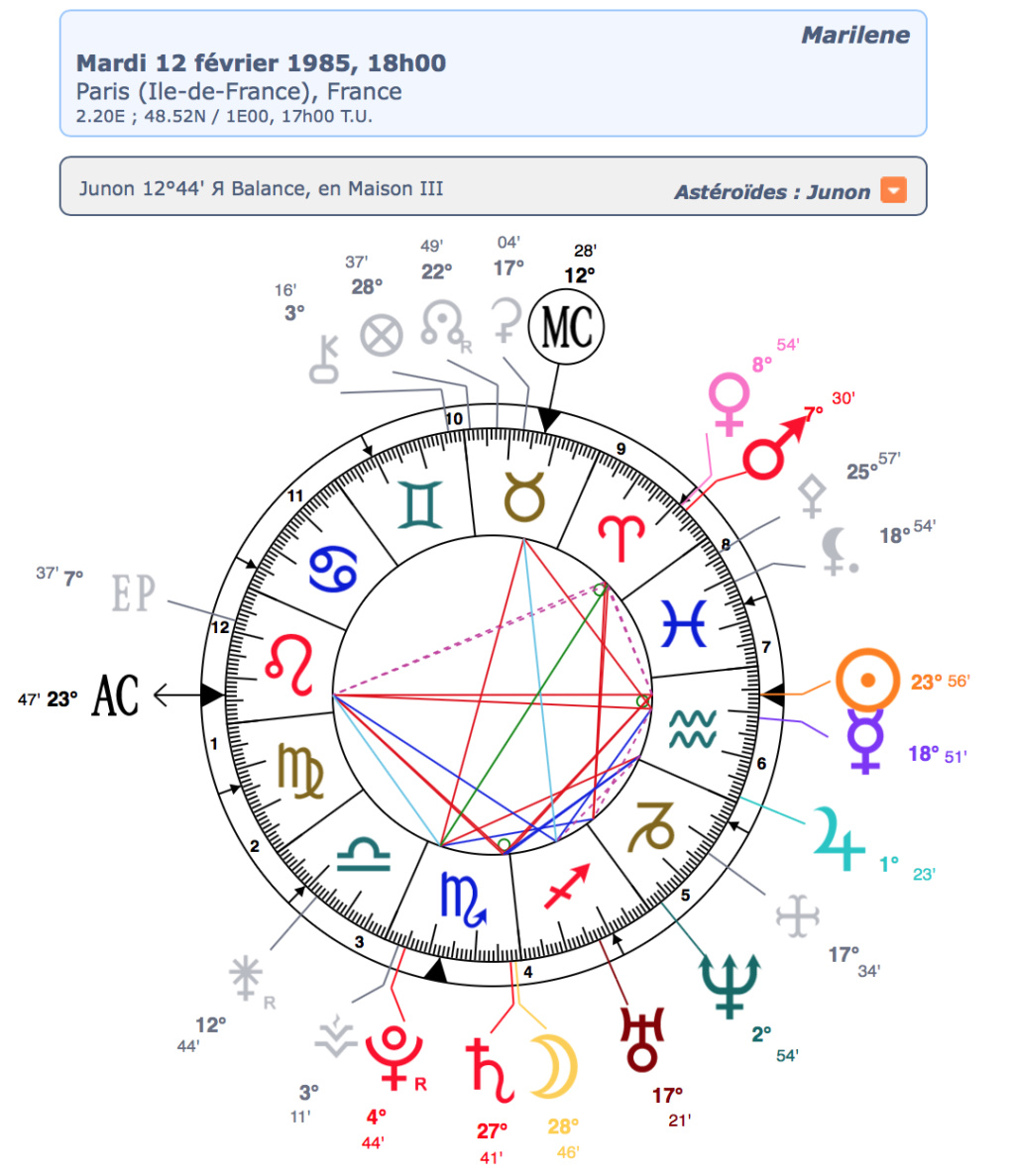 Confinement-Saturne/Jupiter M6 verseau Marile11