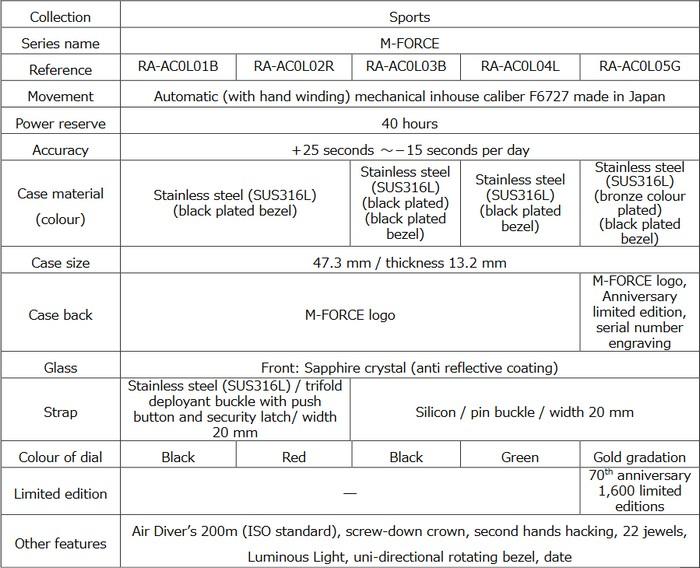 Actualités des montres non russes - Page 22 Orient10