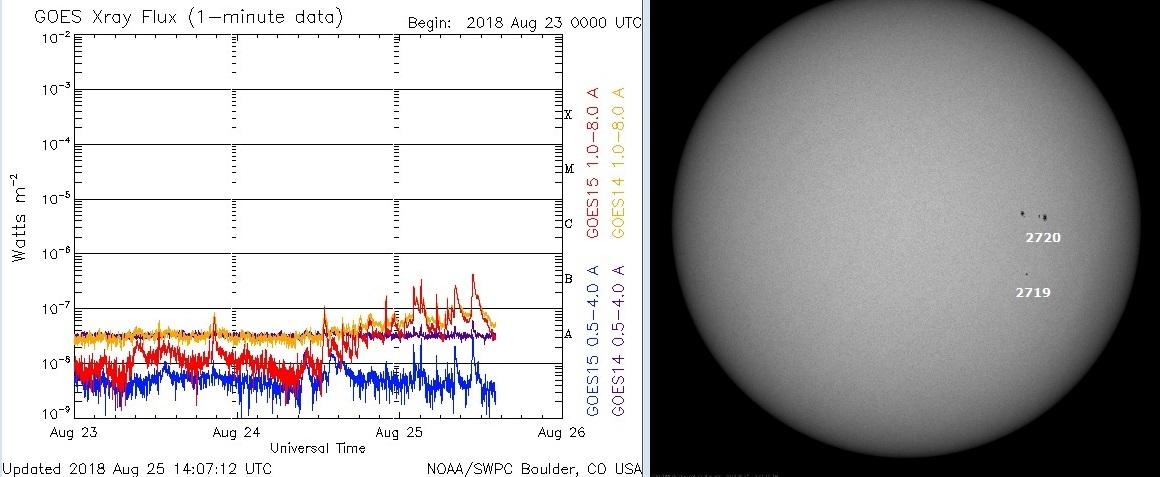 Monitoreo de la Actividad Solar 2018 - Página 6 20180823