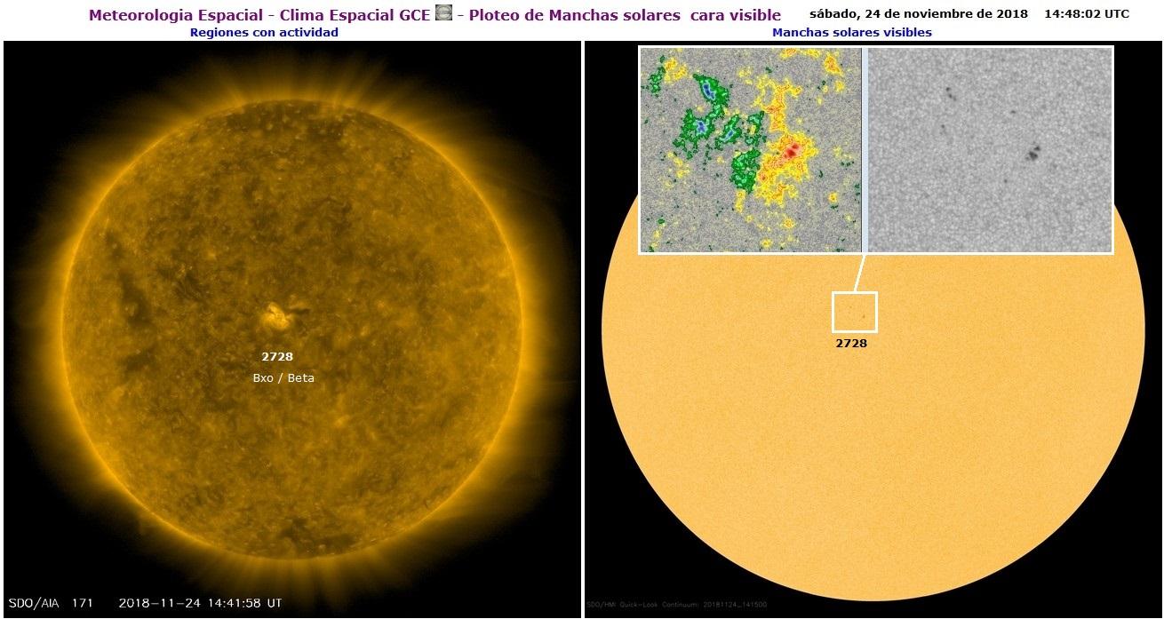 Monitoreo de la Actividad Solar 2018 - Página 7 20181116