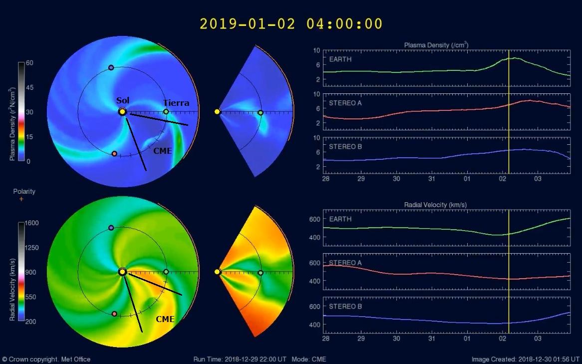 Monitoreo de la Actividad Solar 2018 - Página 8 20190110