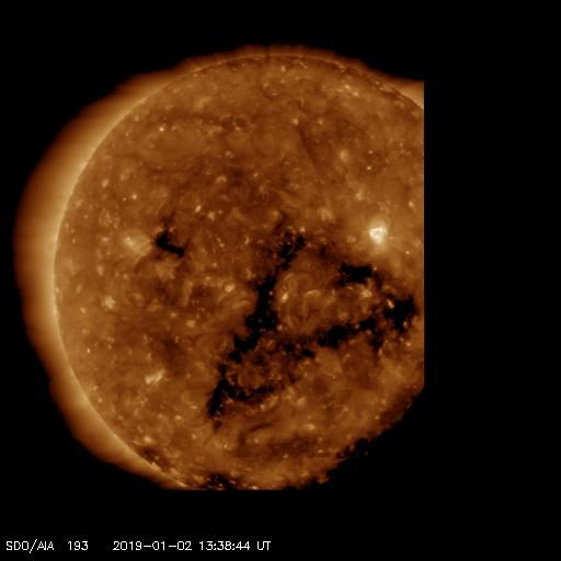 Monitoreo de la Actividad Solar 2019 20190112