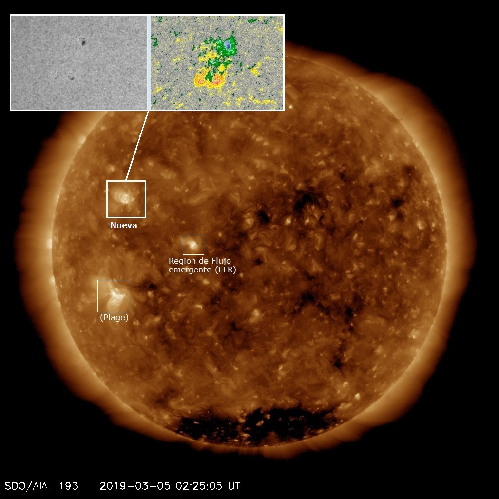 Monitoreo de la Actividad Solar 2018 - Página 8 20190312