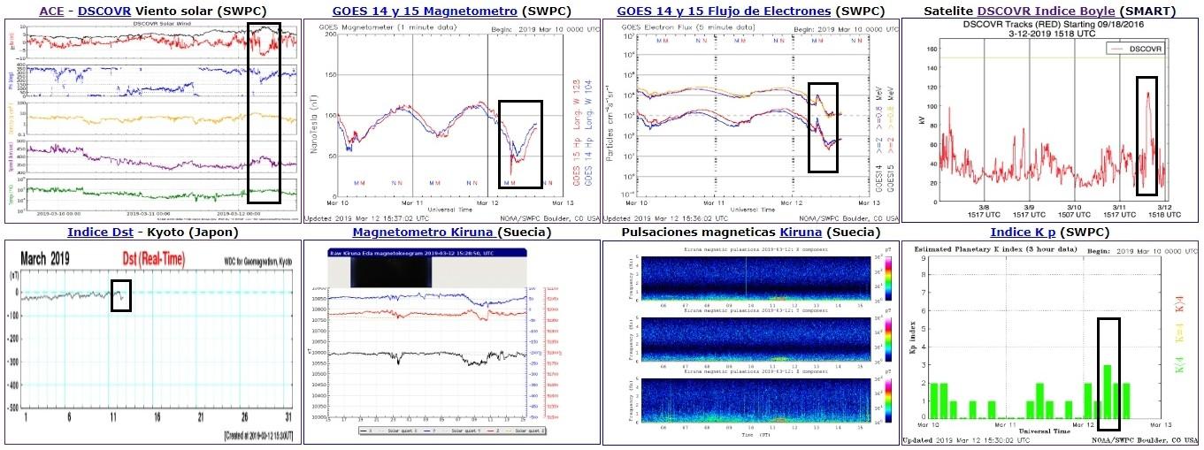 Monitoreo de la Actividad Solar 2018 - Página 9 20190316