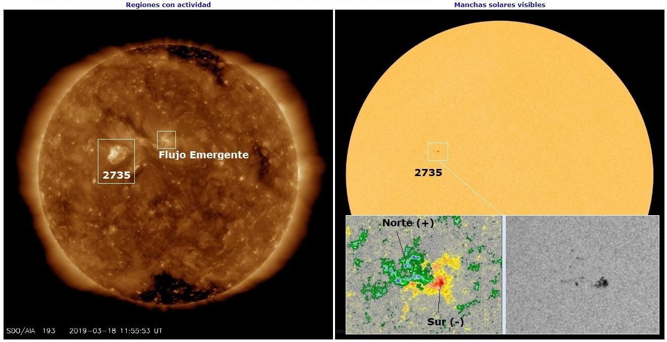 Monitoreo de la actividad solar 2019 - Página 2 20190325