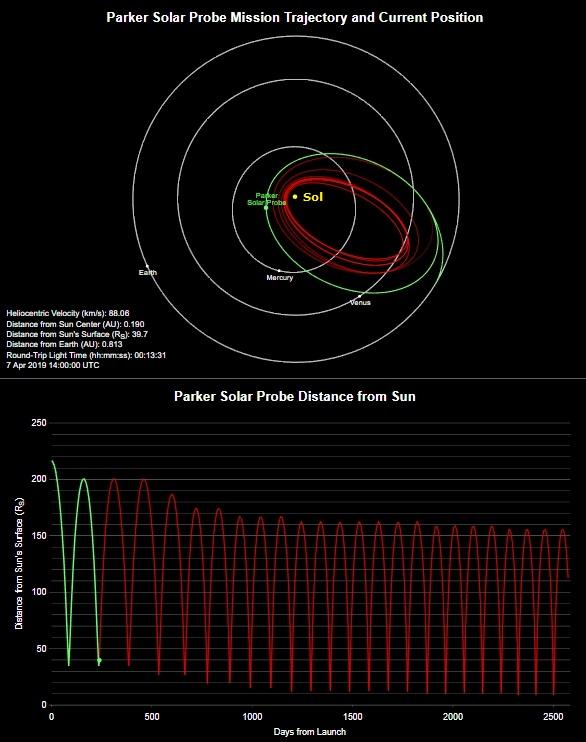 Monitoreo de la actividad solar 2019 - Página 2 20190415