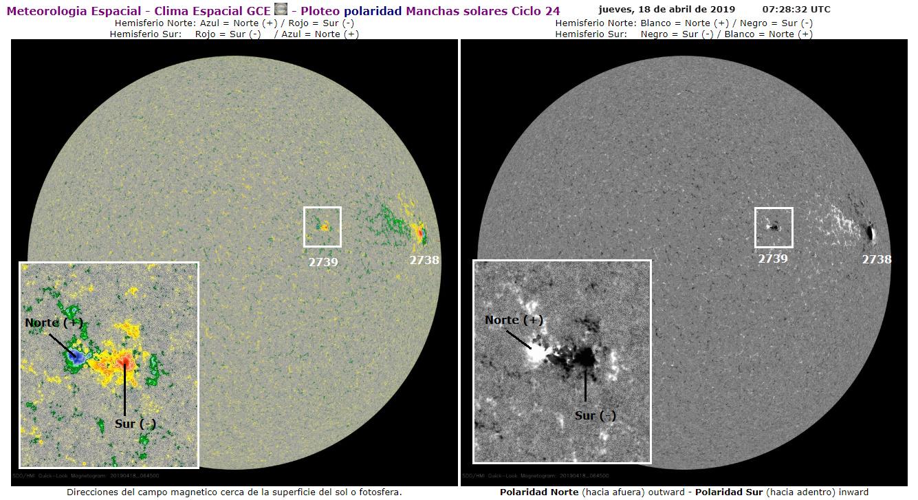 Monitoreo de la actividad solar 2019 - Página 2 20190417