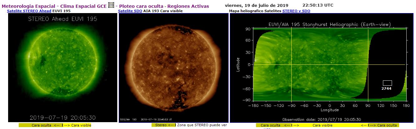 Monitoreo de la Actividad Solar 2019 20190712