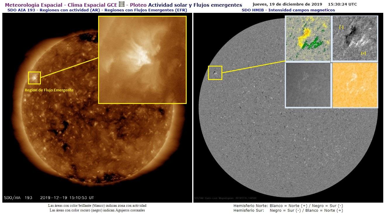 Monitoreo de la Actividad Solar 2019 - Página 2 20191210