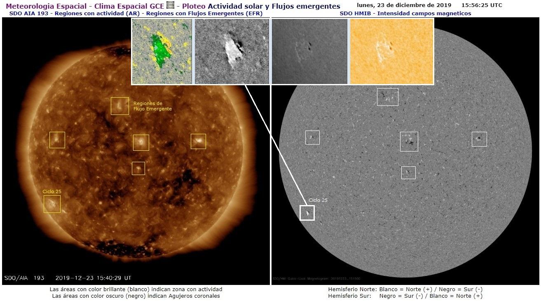Monitoreo de la Actividad Solar 2019 - Página 2 20191212