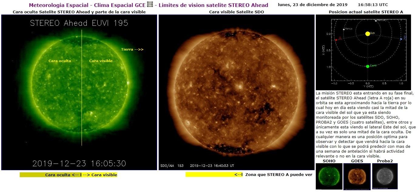 Monitoreo de la Actividad Solar 2019 - Página 2 20191213