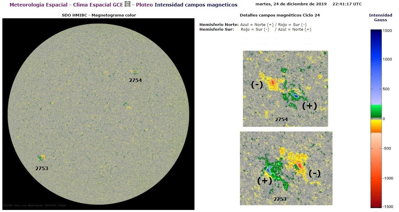 Monitoreo de la Actividad Solar 2019 - Página 2 20191217