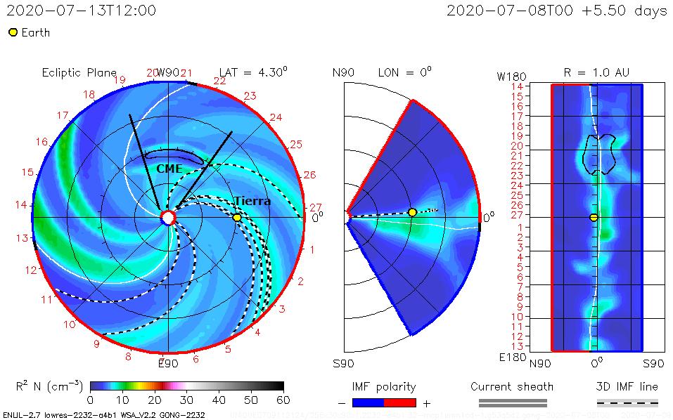 Monitoreo de la actividad solar 2020 20200710
